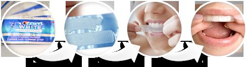 Отбеливающие полоски Crest 3D White: какие лучше?